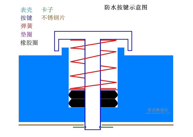 62a按钮防水结构图.jpg